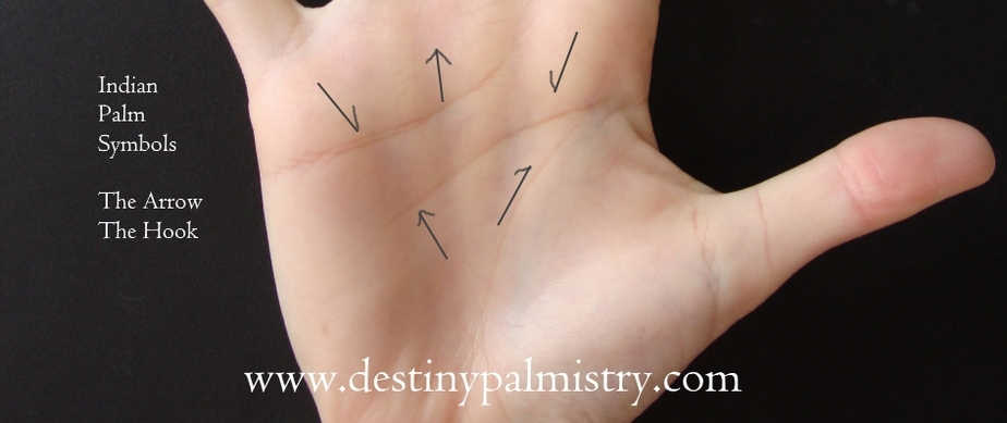 arrow sign, arrow symbol, hook sign, hook symbol, indian symbols, arrow meaning palmistry