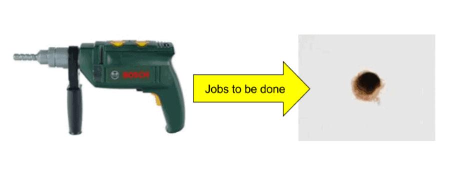 JTBD in Workshops - Job des Bohrhammers