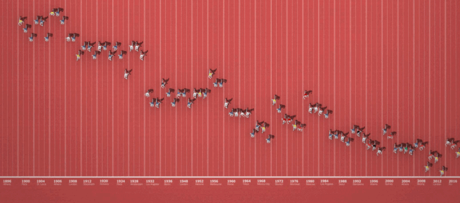 usain bolt world record data visualisation