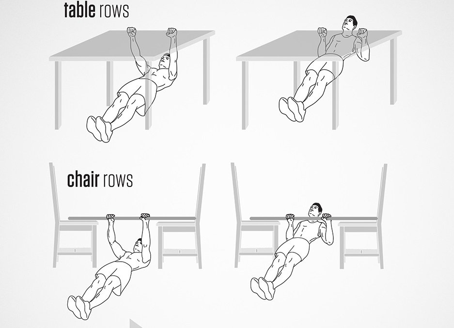 pulling exercises at home with table