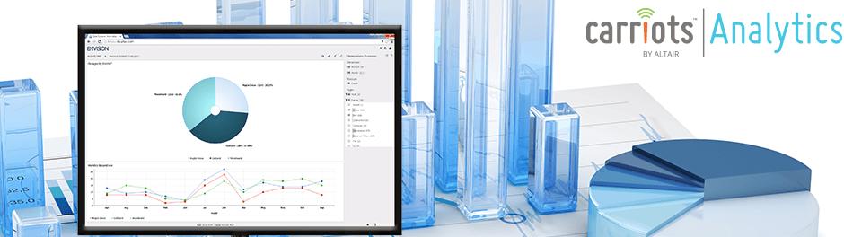 Milsoft Visual Analytics tracking
