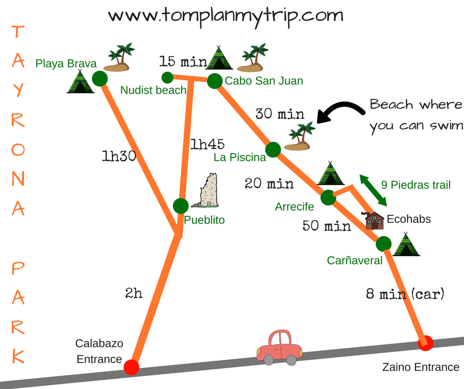 Map Tayrona Colombia Park