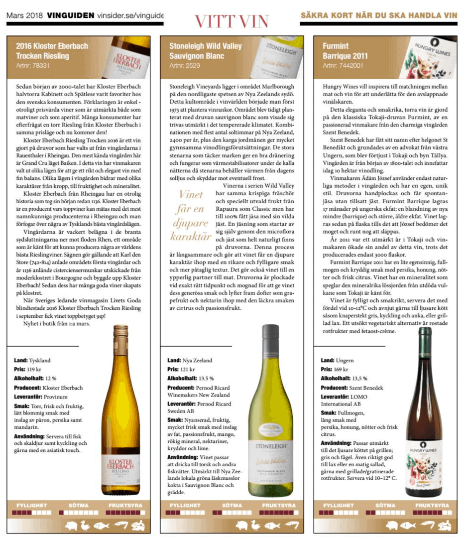"Furmint Barrique one of the ""safe cards when shopping wine"""