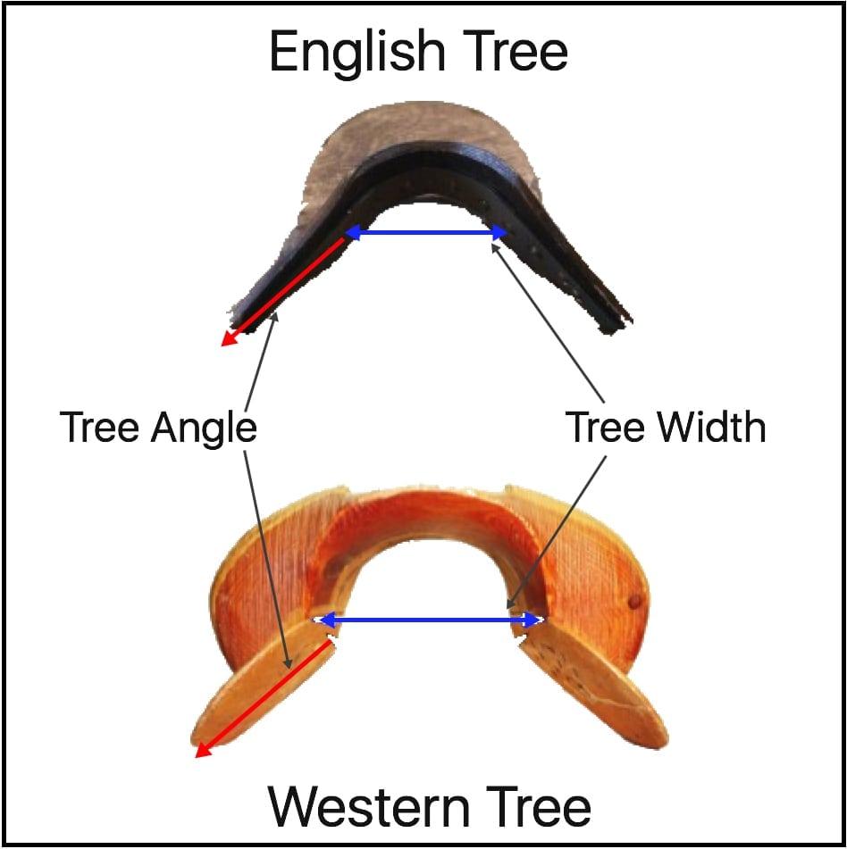 english-western-angle