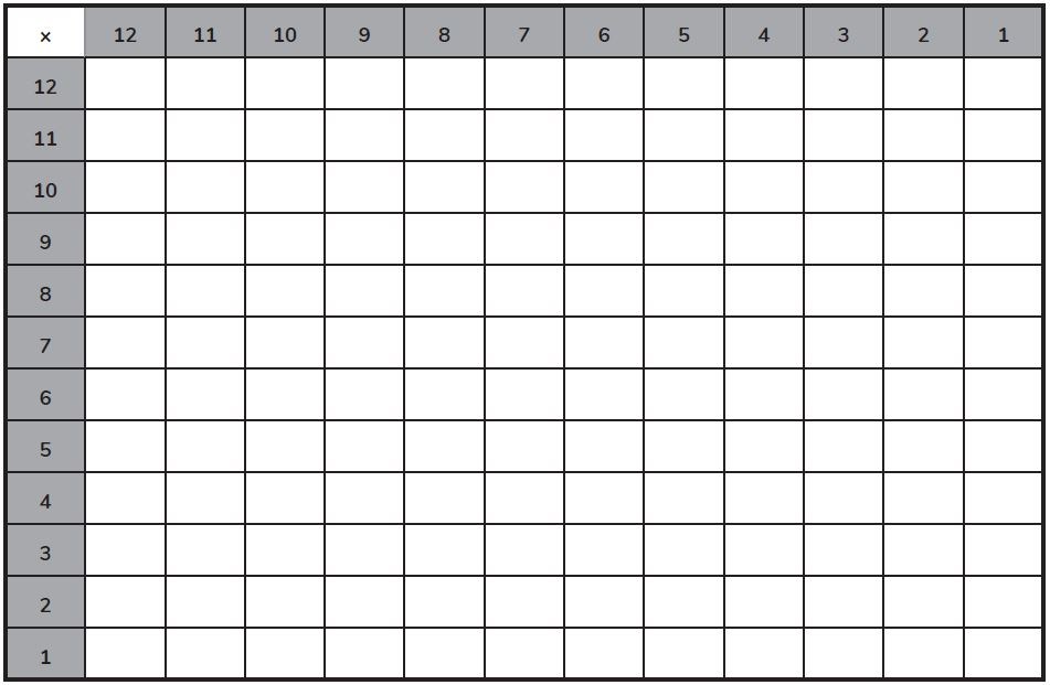 Times Tables Grid Game - Grid Races