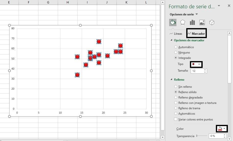 Formato de serie en gráfico de dispersión