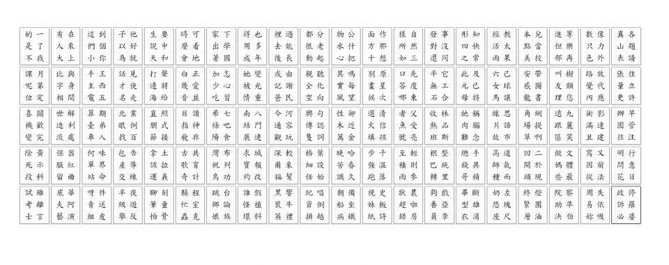 教育部國小字頻 1-600 字卡