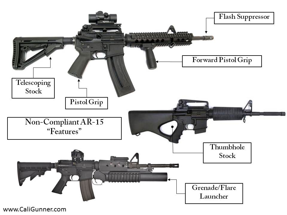 2019 Ultimate Guide to Compliant Featureless AR-15 Rifles