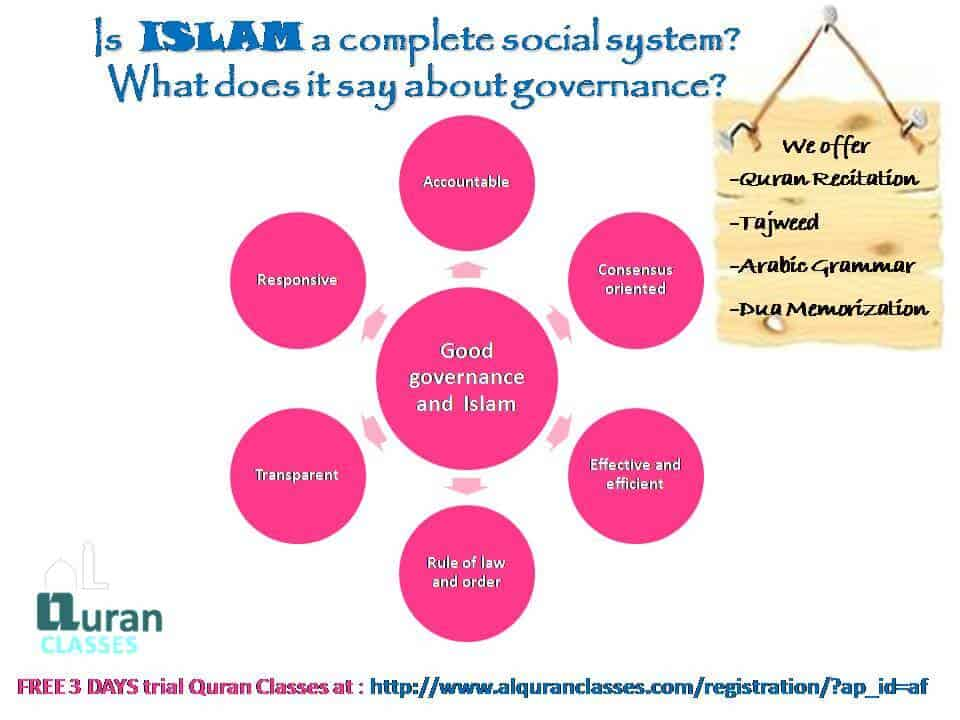 concept of governance in islam