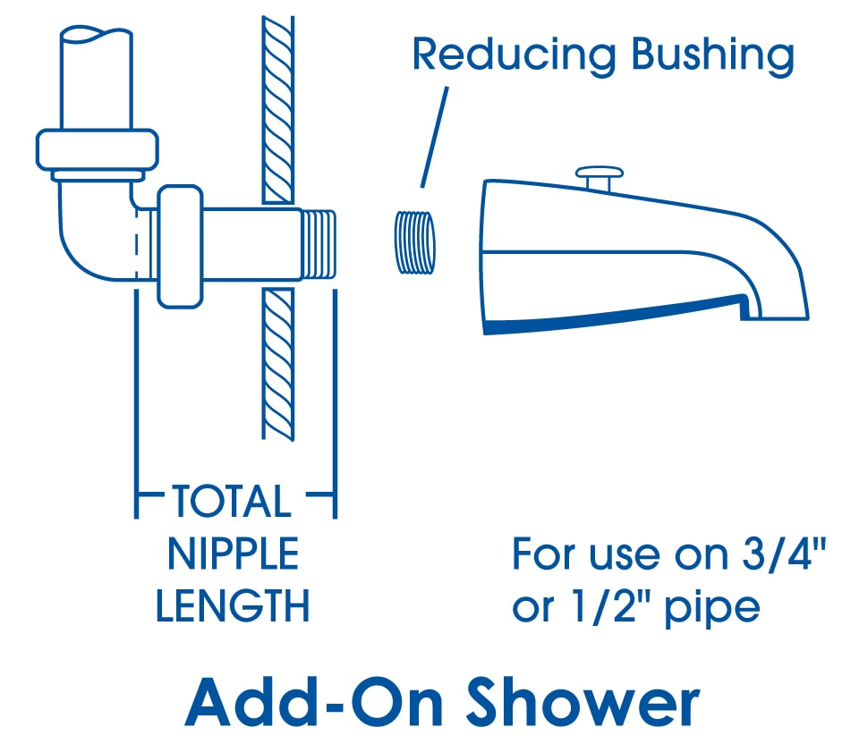 AddShower