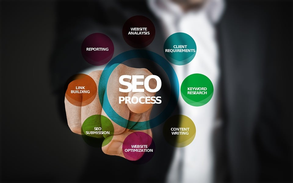 What-is-SEO-Why-need-SEO-for-Your-website