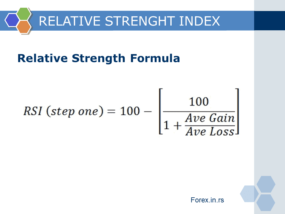 relative strenght equation