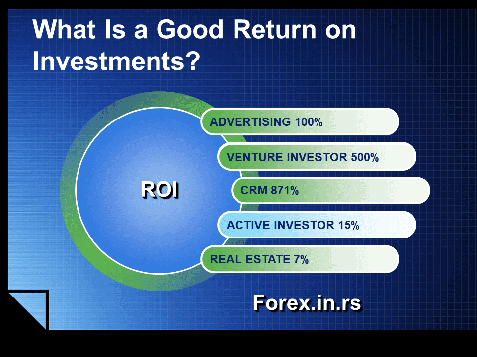 What is good return on investment