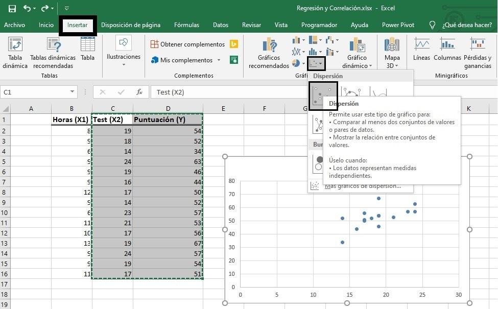 Gráfico de Dispersión en Excel