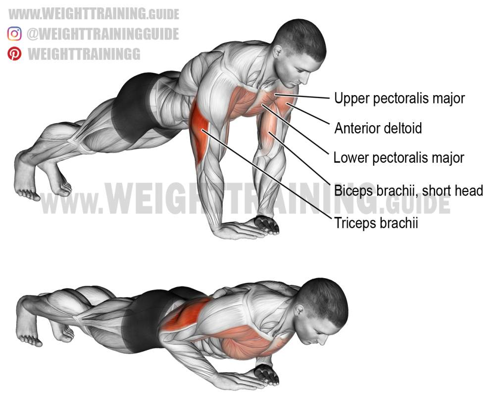 Shoulder Exercises At Home