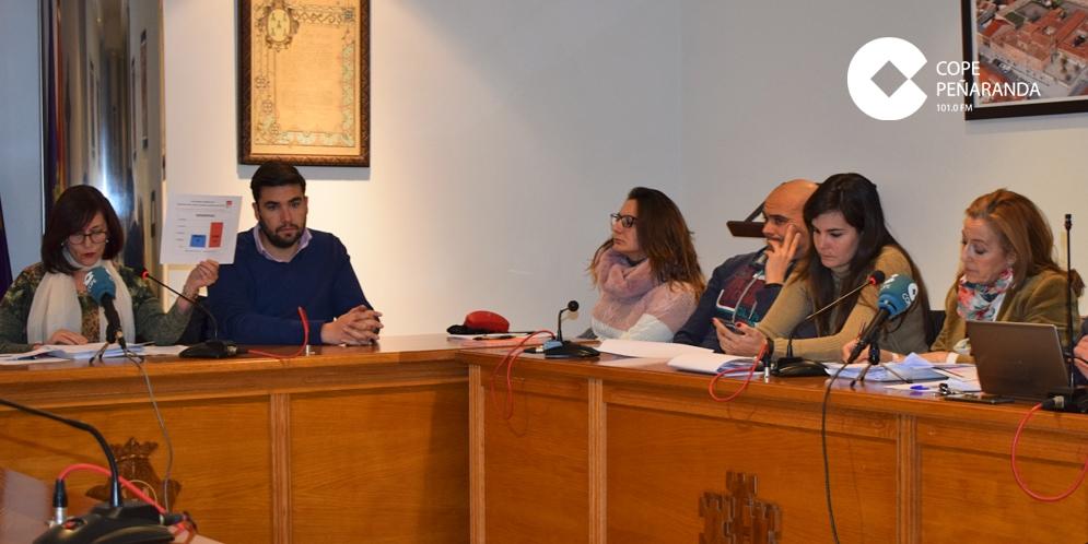 La alcaldesa muestra un gráfico con la inversión del PP en azul y del PSOE en rojo.