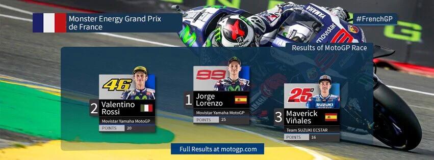 Jorge Lorenzo Menangi Race MotoGP Le Mans disusul Rossi dan Vinales