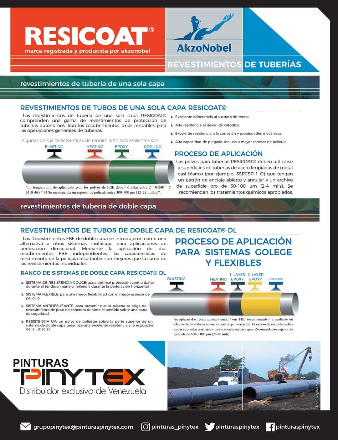 Pinturas Pinytex