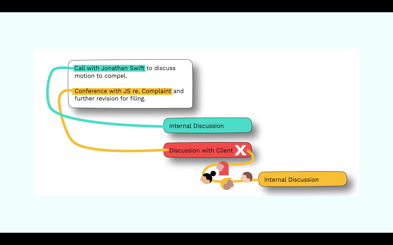 AI invoice review