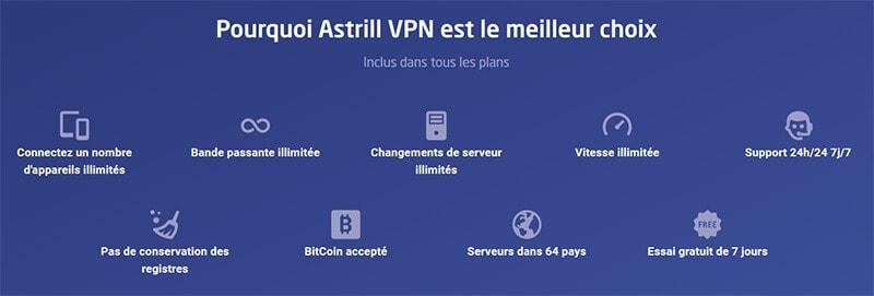 Astrill shrnutí VPN