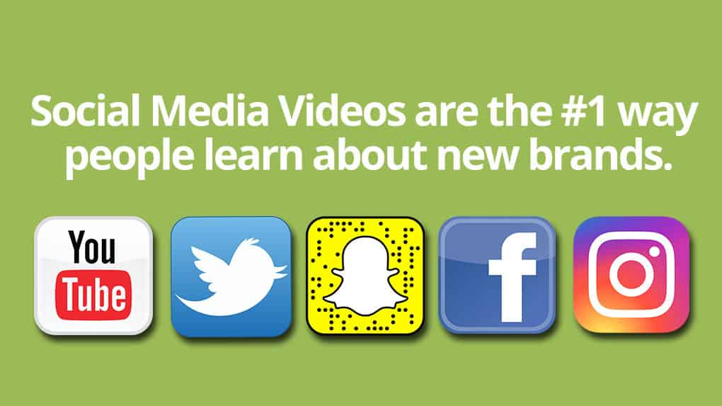 Social media videos are the #1 way consumers discover new products.