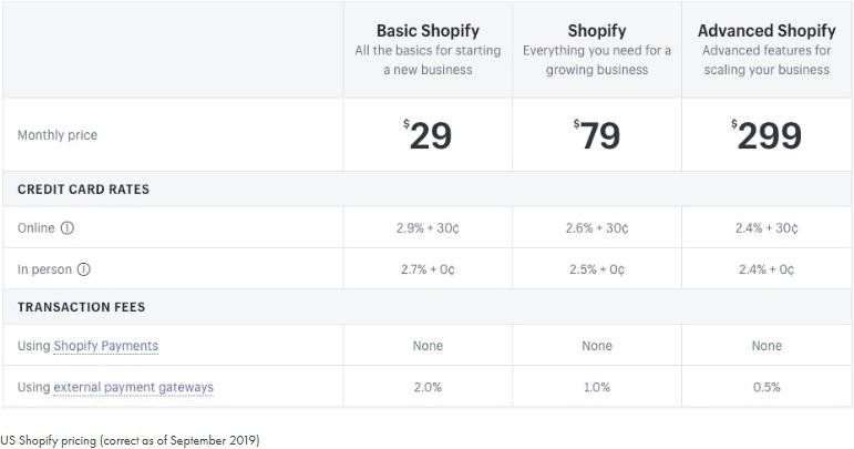 shopify-basic