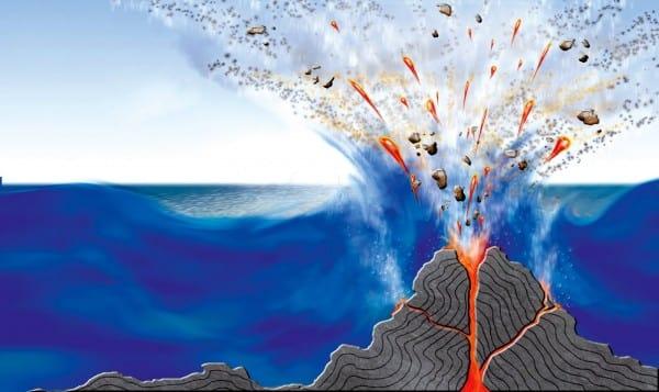 Home school Science Projects, Home School Science Projects Underwater Volcano, Family Homeschooler