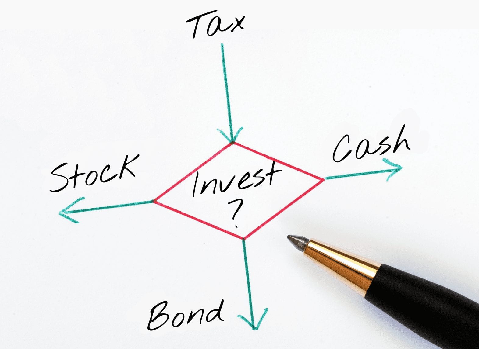 How You Can Minimize Investment Taxes, Reduce The Loss Of Profits
