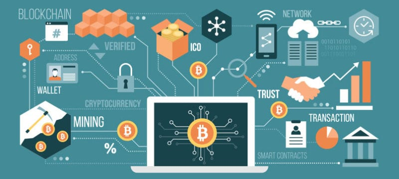 What-Is-Blockchain-And-How-It-Can-Be-Helpful-For-You-Today