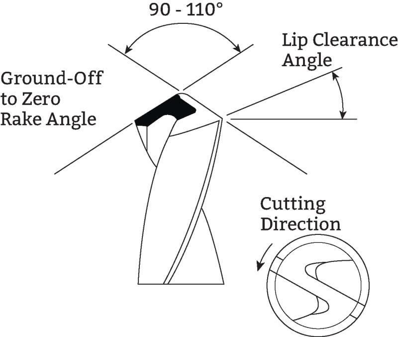 Drilling polyurethane Parts