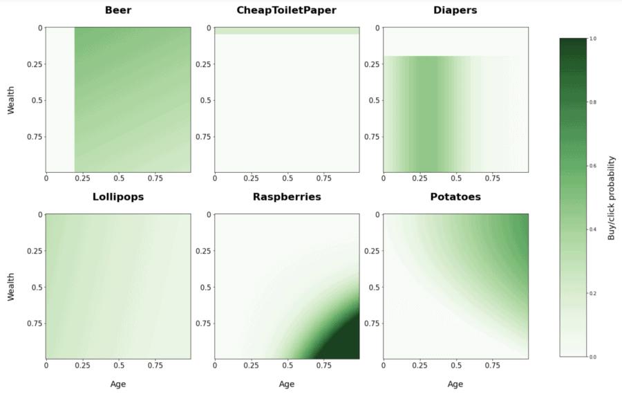 Data generation visualization