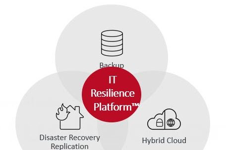IT Resiliency – Disaster Recovery for the Modern Era