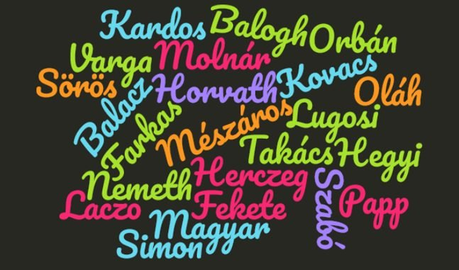 What's in a (Hungarian) Name? • Jane's Genes