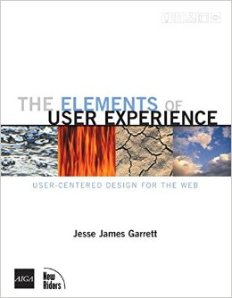 Libro UX - The Elements of User Experience - Jesse James Garrett