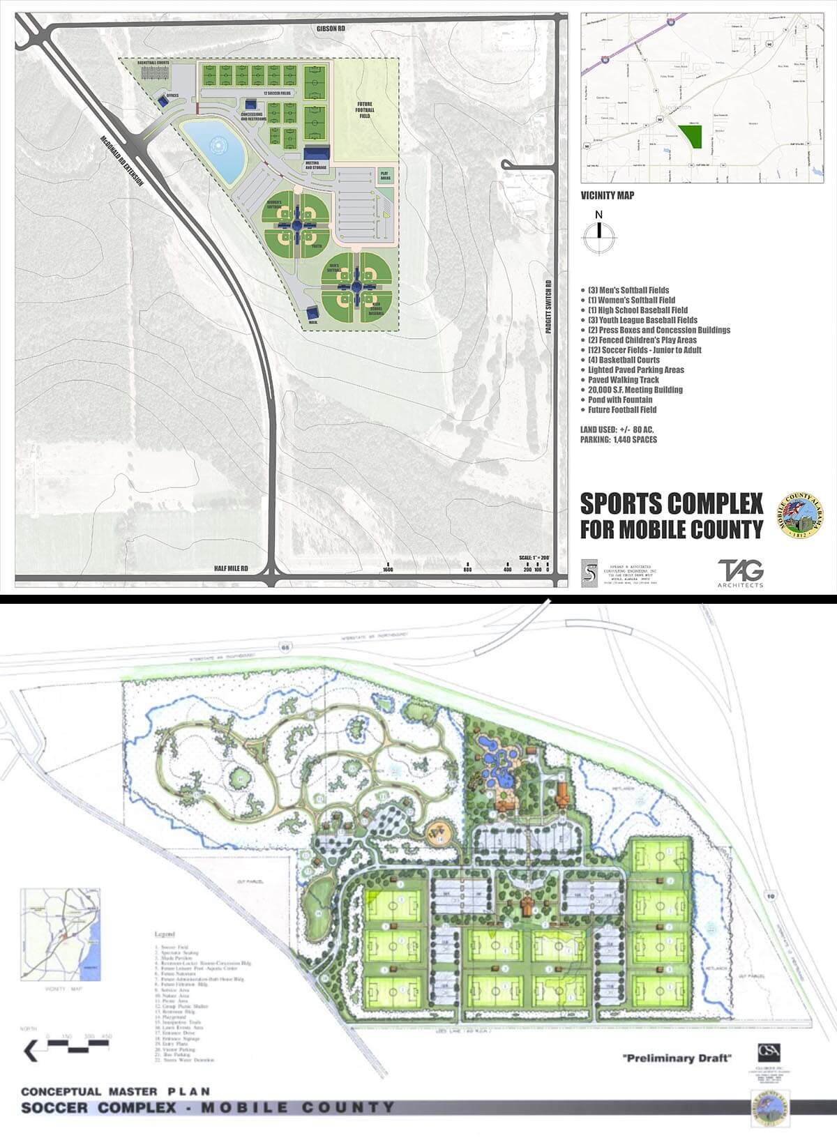 Commissioners can't agree on location, price of proposed soccer facility