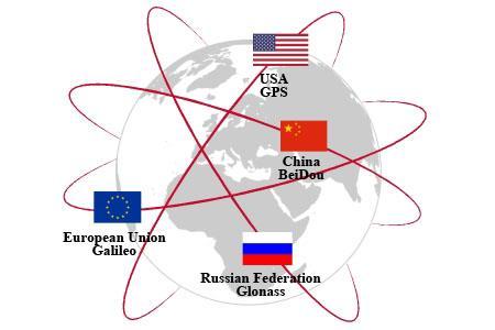Глобальные системы для милиметровой точности