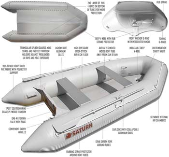 10. Saturn 9 ft 6 Inches Inflatable Boat