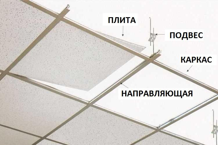 Купить Аrmstrong в Алматы оптом: цены, характеристики