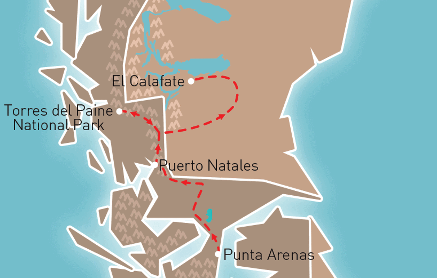 Ultimate Patagonia Route Map
