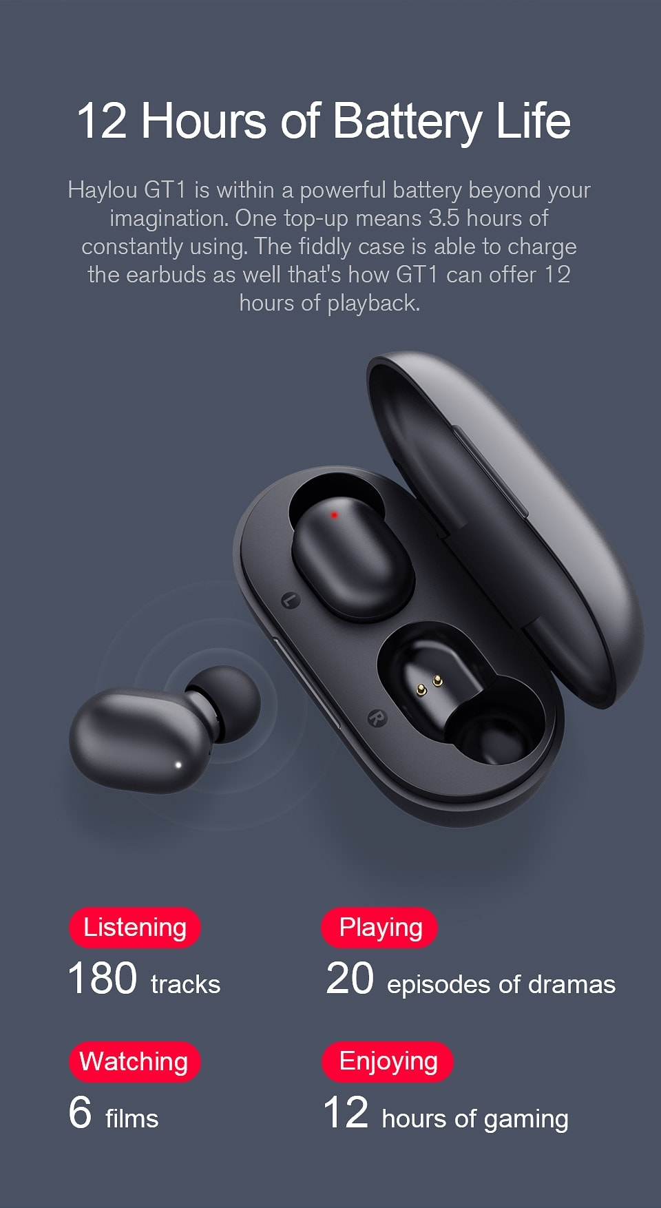 TWS Wireless Earphones