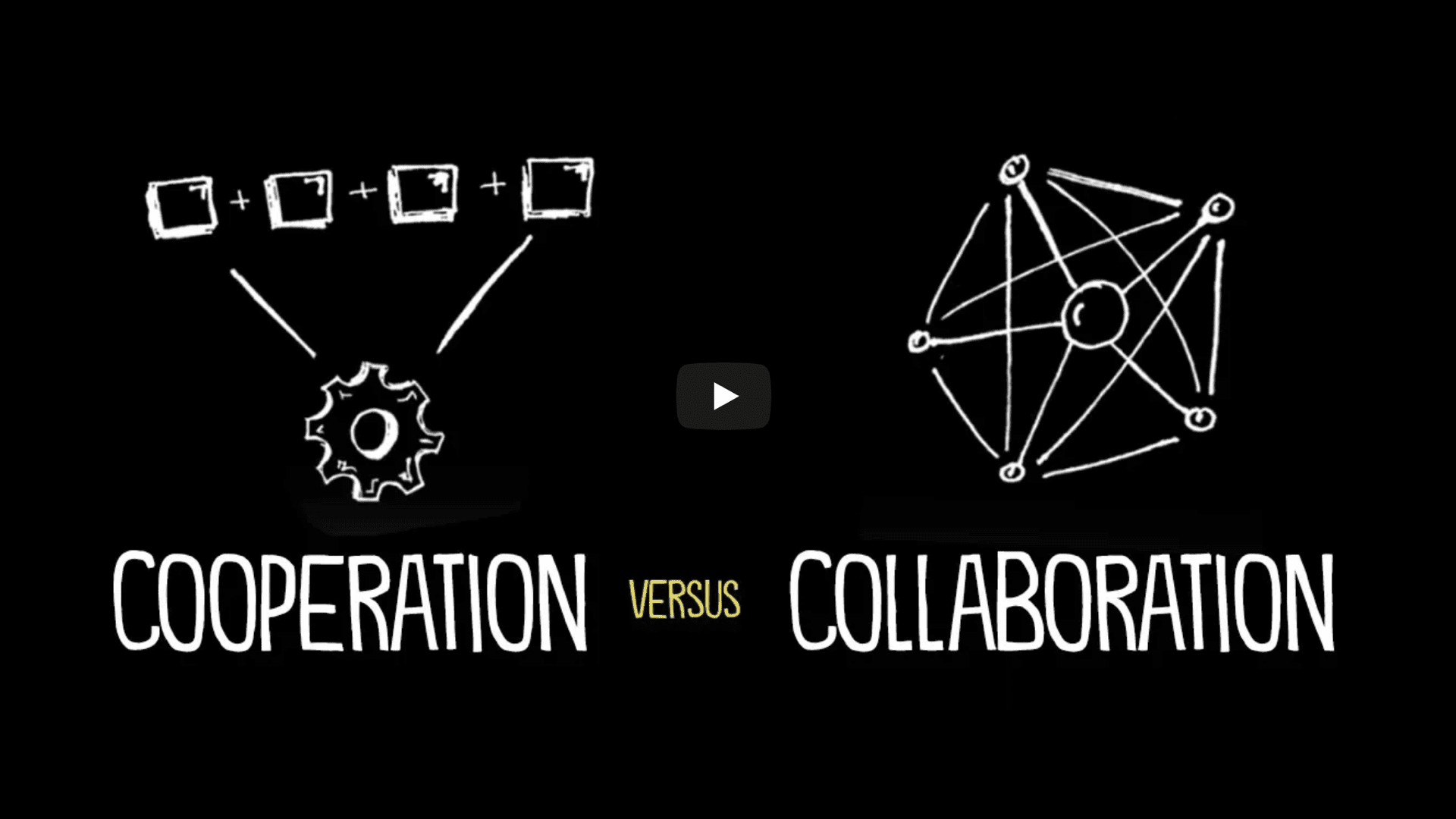 The Difference Between Cooperation and Collaboration