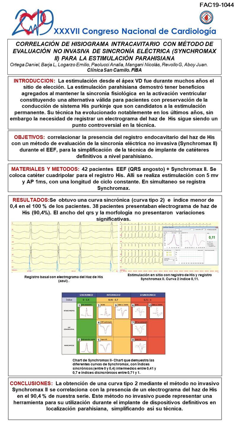 JPG Correlación hisiograma intracavitario evaluación no invasiva sincronía eléctrica Synchromax