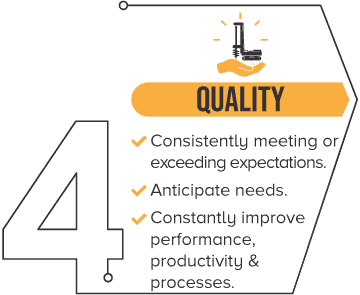 terraquip-core-values-quality1