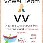 vowel team poster