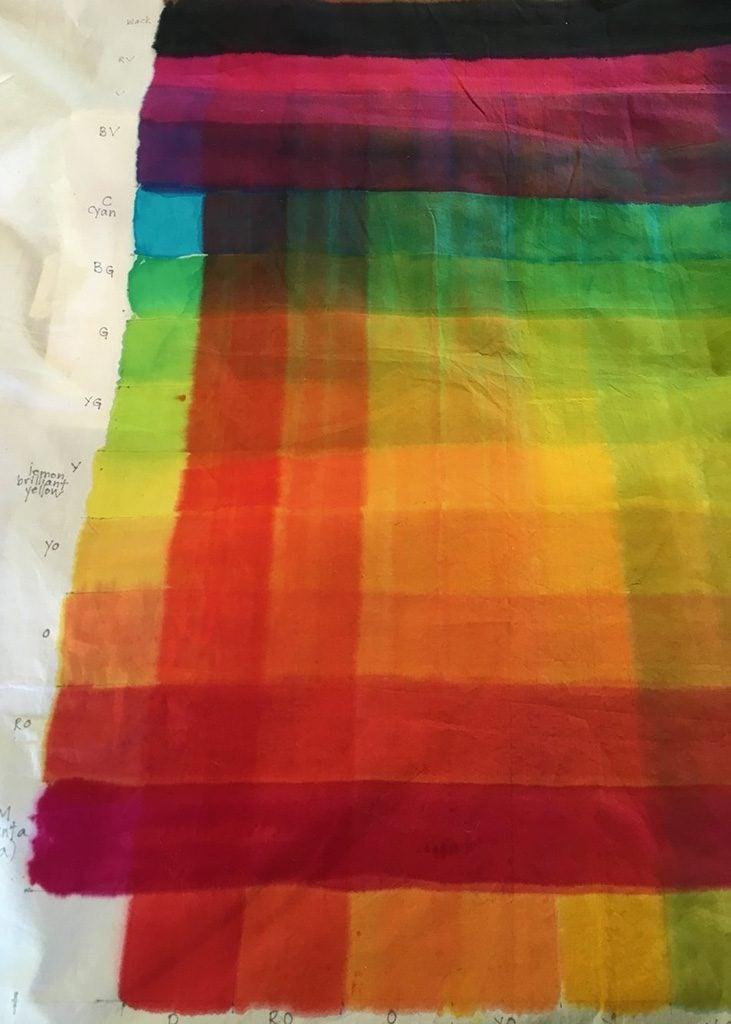 homemade dye chart