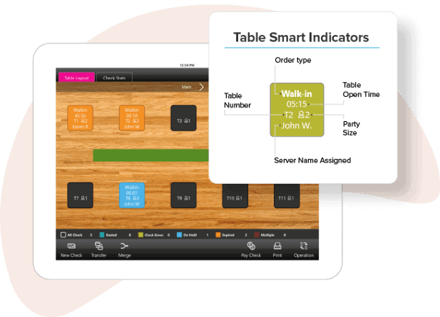 manage floor plans tables on the fly