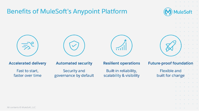 Benefits of MuleSoft's Anypoint Platform