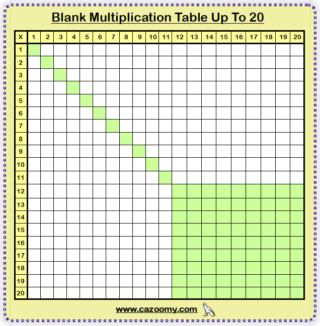 Blank Multiplication Table Up to 20 Printable Worksheet