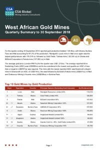 West African Gold Mines Quarterly Summary to 30 September 2018