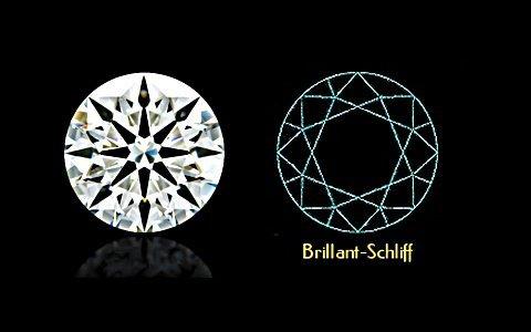 Brillantschliff mit Grafischer Darstellung - klein